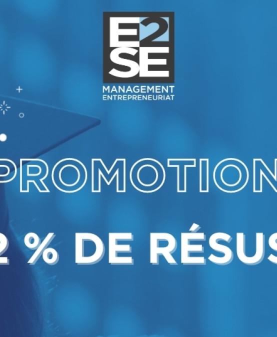 TAUX DE RÉUSSITE | BTS PROMOTION 2021
